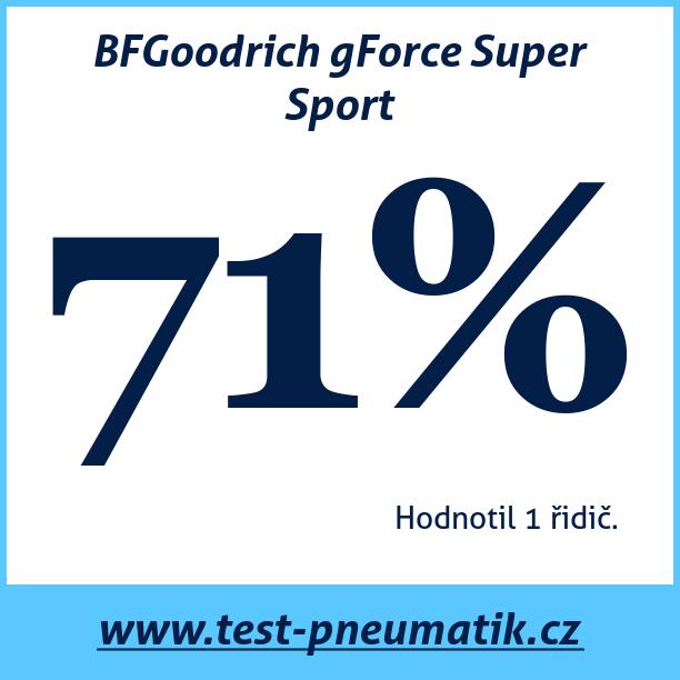 Test pneumatik BFGoodrich gForce Super Sport