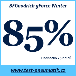 Test pneumatik BFGoodrich gForce Winter