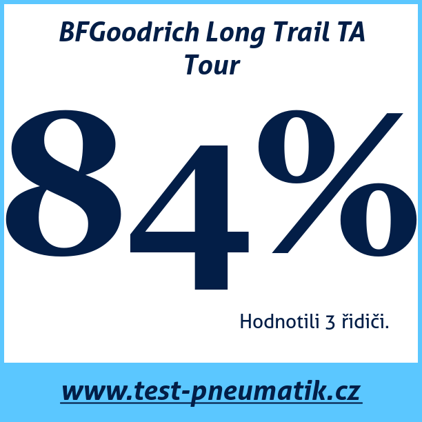 Test pneumatik BFGoodrich Long Trail TA Tour