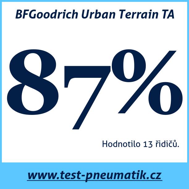 Test pneumatik BFGoodrich Urban Terrain TA