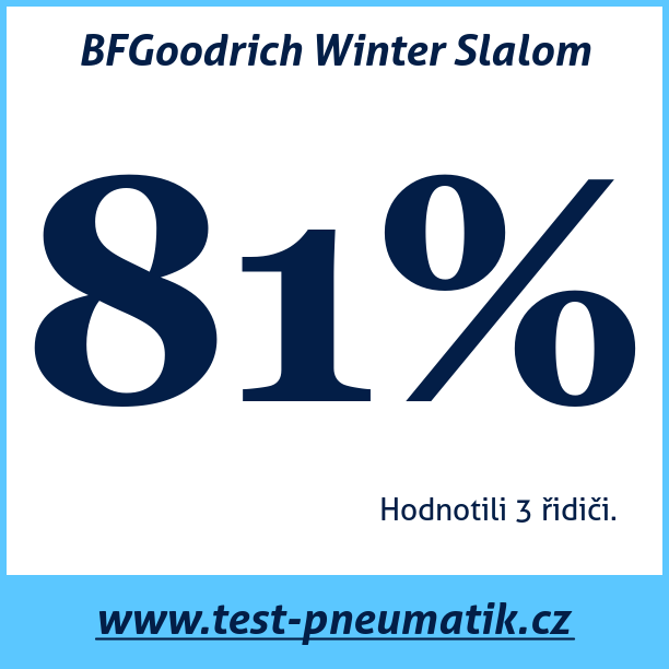 Test pneumatik BFGoodrich Winter Slalom