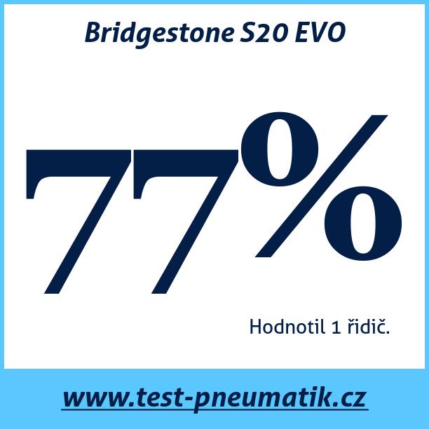 Test pneumatik Bridgestone S20 EVO