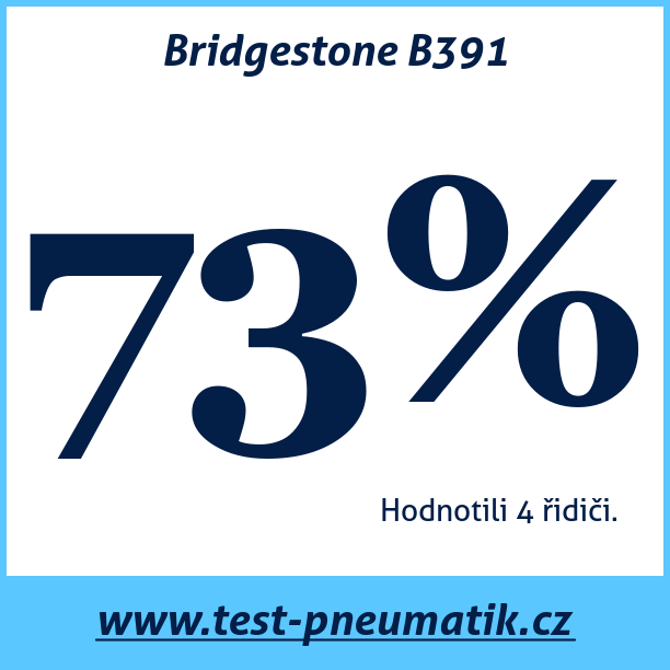 Test pneumatik Bridgestone B391