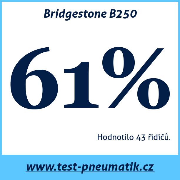 Test pneumatik Bridgestone B250