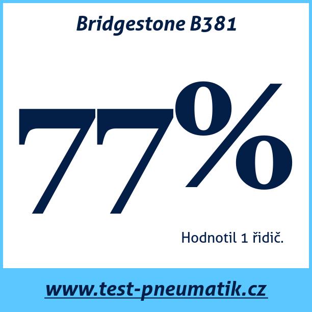 Test pneumatik Bridgestone B381