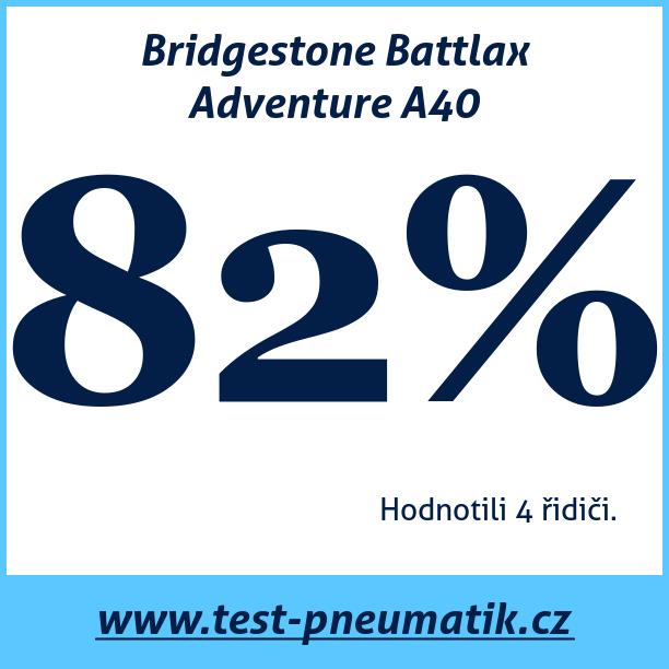 Test pneumatik Bridgestone Battlax Adventure A40
