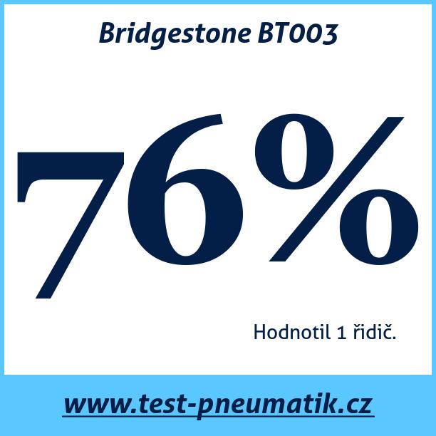 Test pneumatik Bridgestone BT003