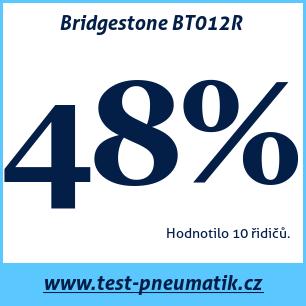Test pneumatik Bridgestone BT012R