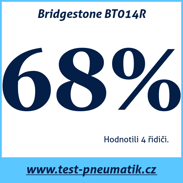Test pneumatik Bridgestone BT014R