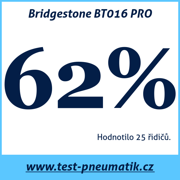 Test pneumatik Bridgestone BT016 PRO