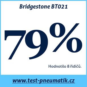 Test pneumatik Bridgestone BT021