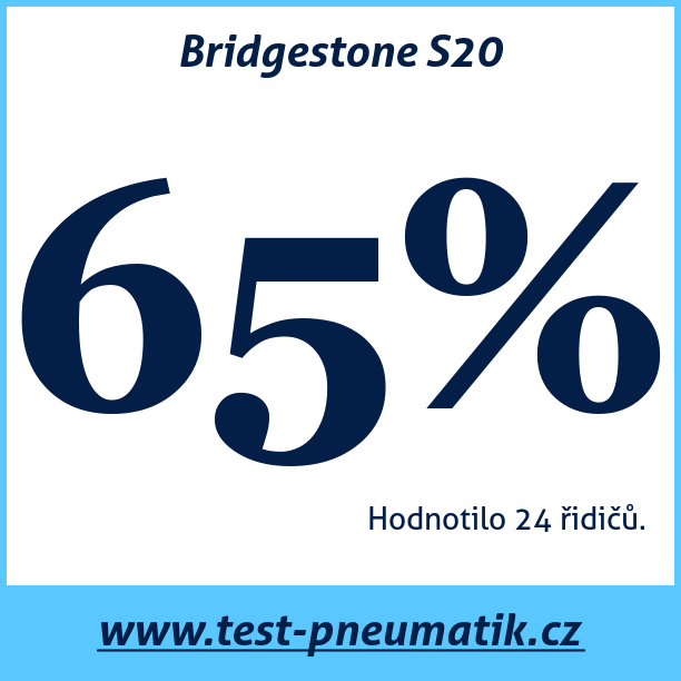 Test pneumatik Bridgestone S20