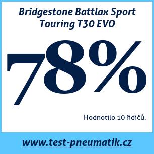 Test pneumatik Bridgestone Battlax Sport Touring T30 EVO