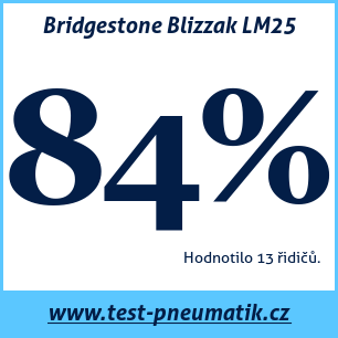 Test pneumatik Bridgestone Blizzak LM25