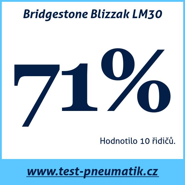 Test pneumatik Bridgestone Blizzak LM30