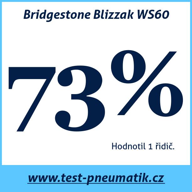 Test pneumatik Bridgestone Blizzak WS60