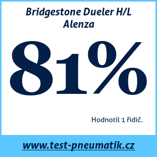 Test pneumatik Bridgestone Dueler H/L Alenza