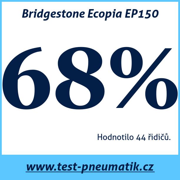 Test pneumatik Bridgestone Ecopia EP150