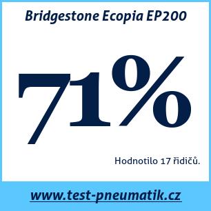 Test pneumatik Bridgestone Ecopia EP200