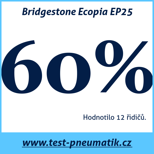 Test pneumatik Bridgestone Ecopia EP25