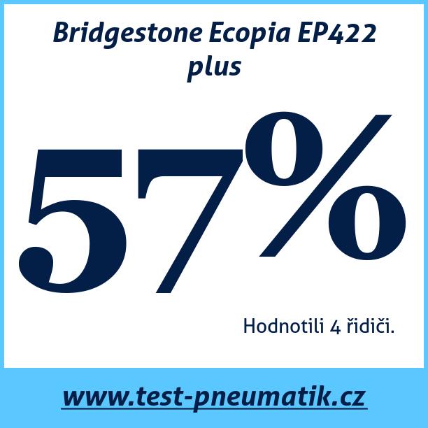 Test pneumatik Bridgestone Ecopia EP422 plus