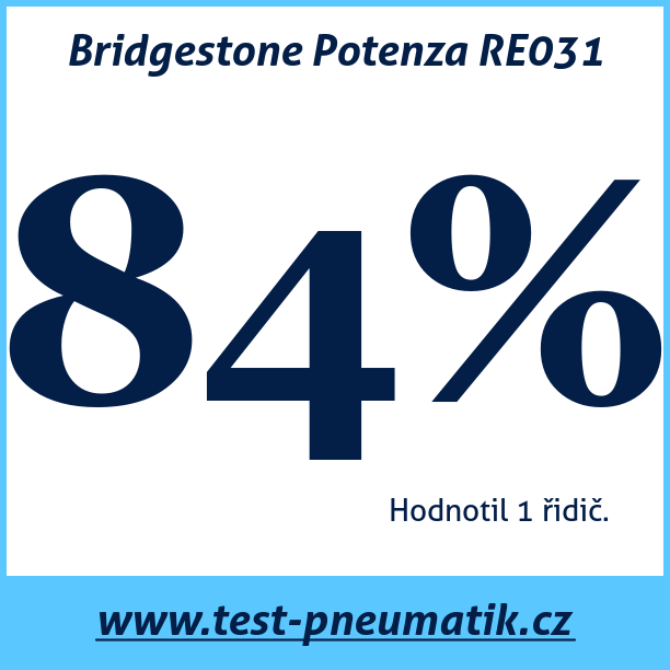 Test pneumatik Bridgestone Potenza RE031