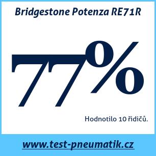 Test pneumatik Bridgestone Potenza RE71R