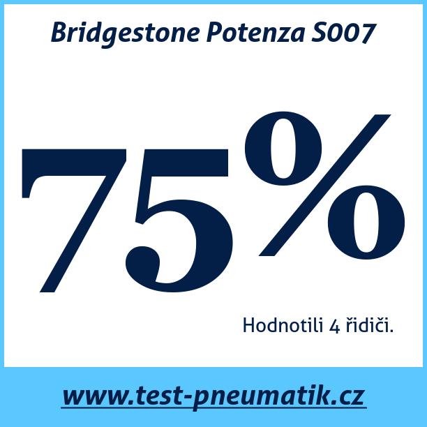 Test pneumatik Bridgestone Potenza S007