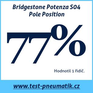 Test pneumatik Bridgestone Potenza S04 Pole Position