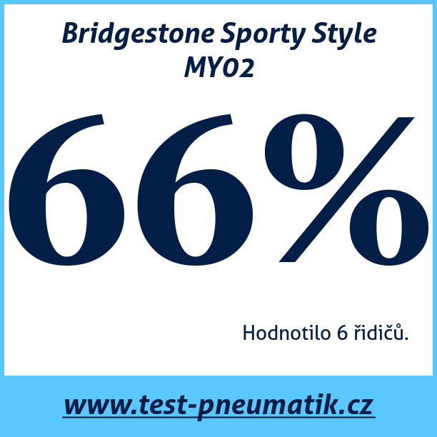 Test pneumatik Bridgestone Sporty Style MY02