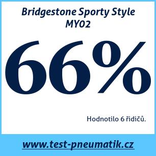 Test pneumatik Bridgestone Sporty Style MY02