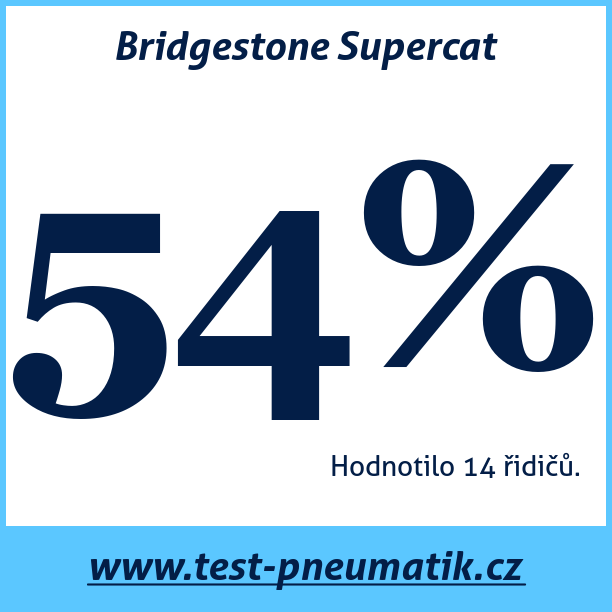 Test pneumatik Bridgestone Supercat