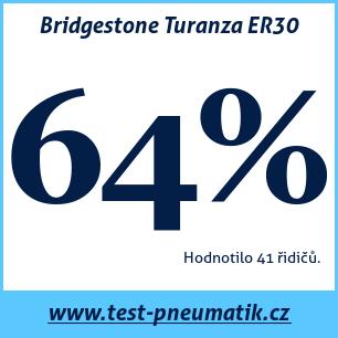Test pneumatik Bridgestone Turanza ER30