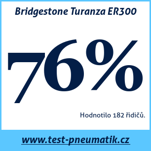 test bridgestone turanza er300 75 144 recenz test. Black Bedroom Furniture Sets. Home Design Ideas
