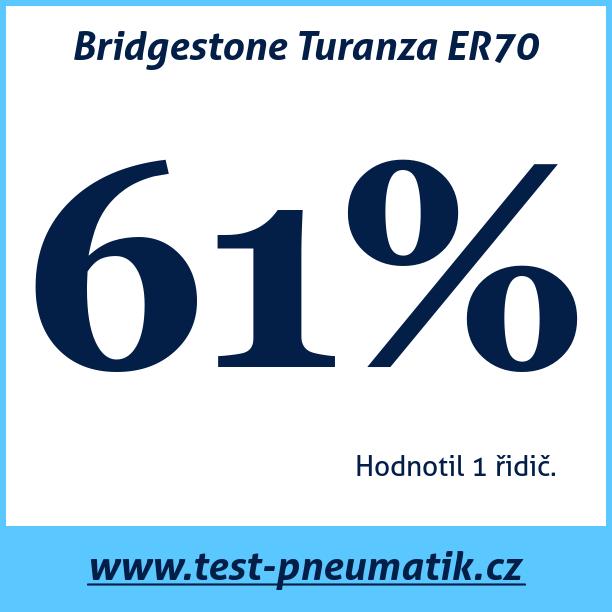 Test pneumatik Bridgestone Turanza ER70