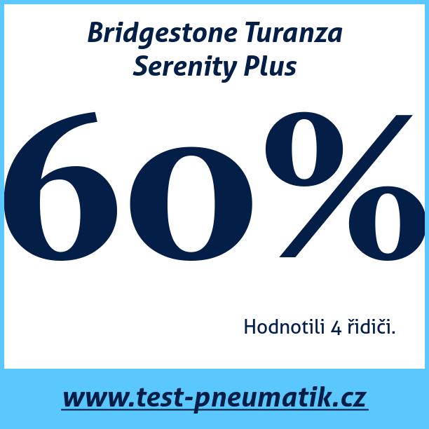 Test pneumatik Bridgestone Turanza Serenity Plus