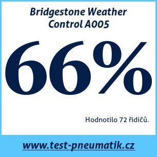 test bridgestone weather control a005 73 34 recenz test. Black Bedroom Furniture Sets. Home Design Ideas