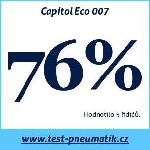 Test pneumatik Capitol Eco 007