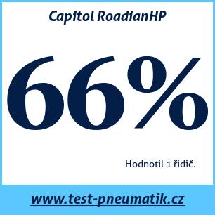 Test pneumatik Capitol RoadianHP