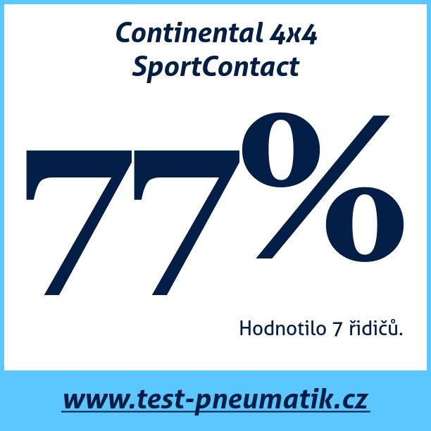 Test pneumatik Continental 4x4 SportContact