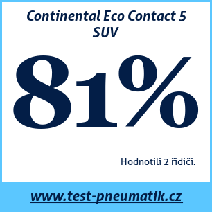 Test pneumatik Continental Eco Contact 5 SUV