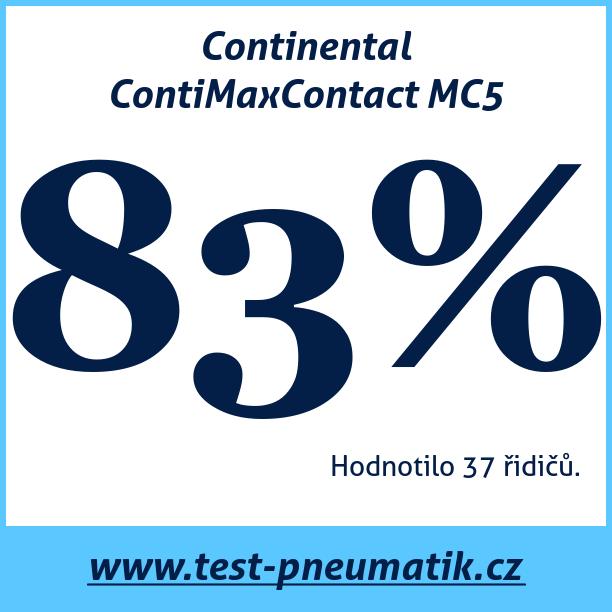 Test pneumatik Continental ContiMaxContact MC5