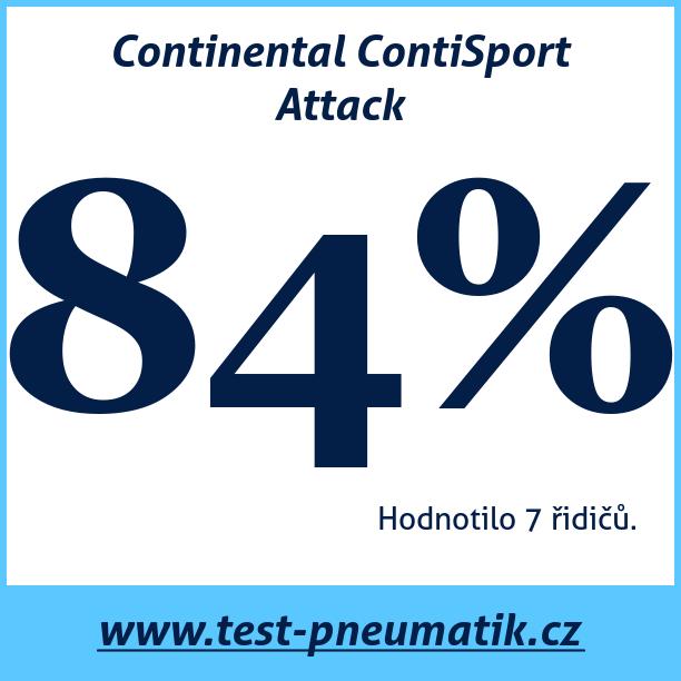 Test pneumatik Continental ContiSport Attack