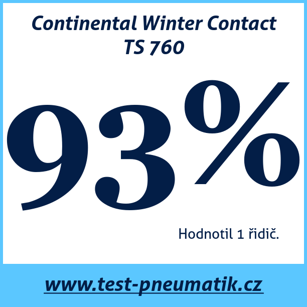 Test pneumatik Continental Winter Contact TS 760