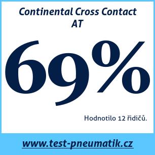 Test pneumatik Continental Cross Contact AT