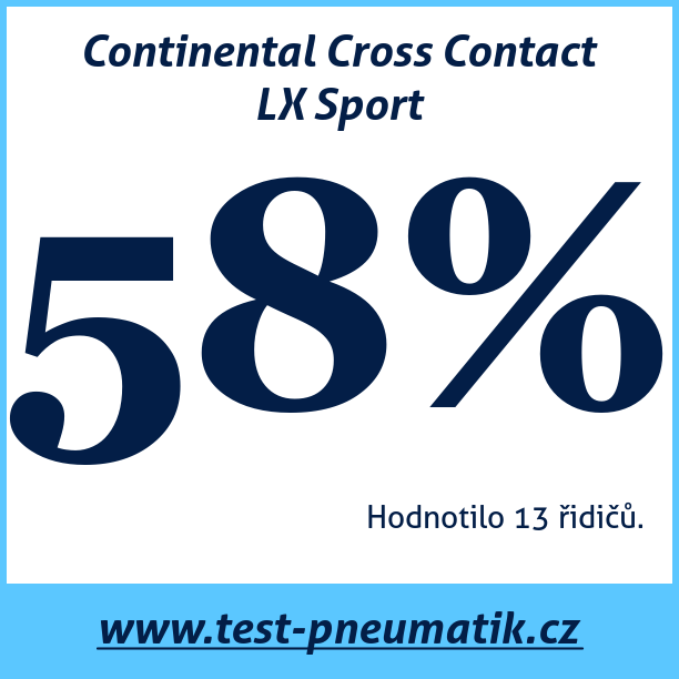 Test pneumatik Continental Cross Contact LX Sport