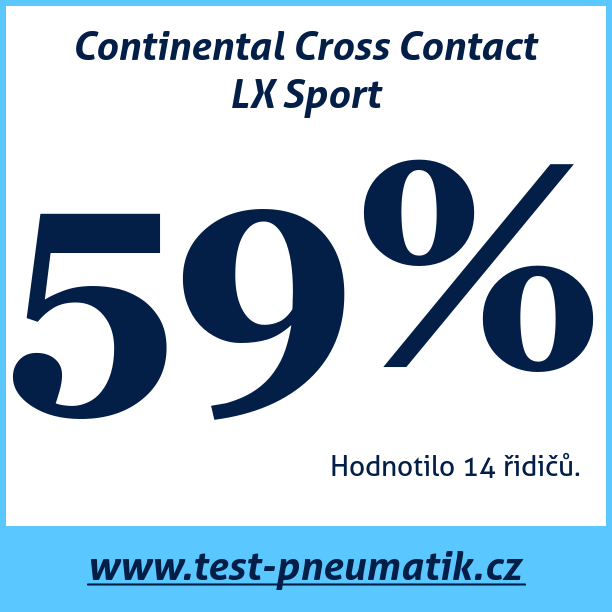Test pneumatik Continental Cross Contact LX Sport