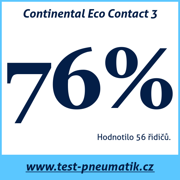 Test pneumatik Continental Eco Contact 3