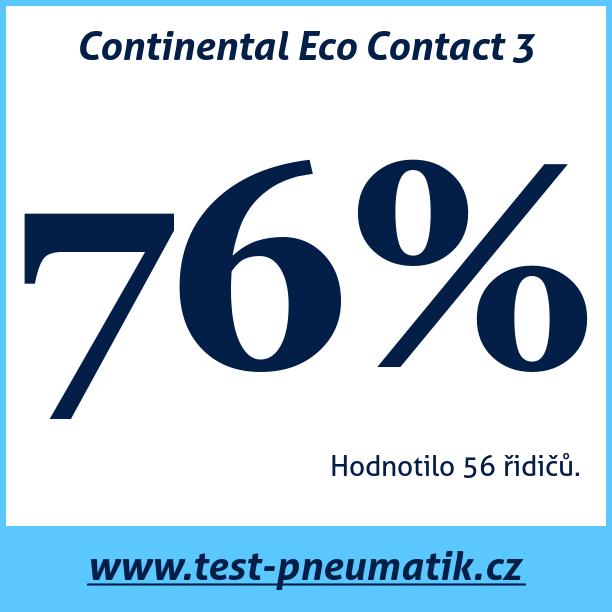 Test pneumatik Continental Eco Contact 3