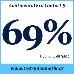 Test pneumatik Continental Eco Contact 5